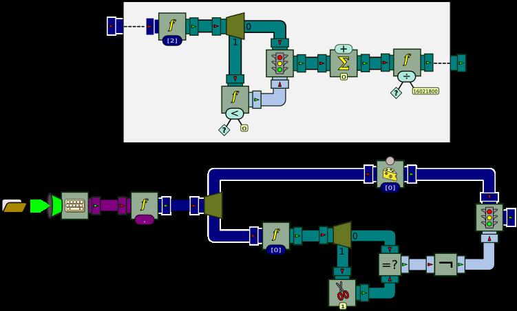 processor chain